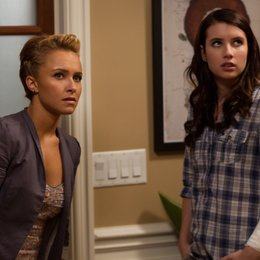 Scream 4 / Hayden Panettiere / Emma Roberts
