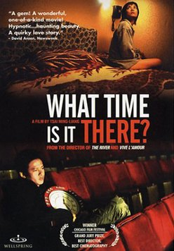What Time Is It There? Poster