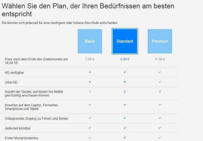 Netflix Probemonat Paket auswählen