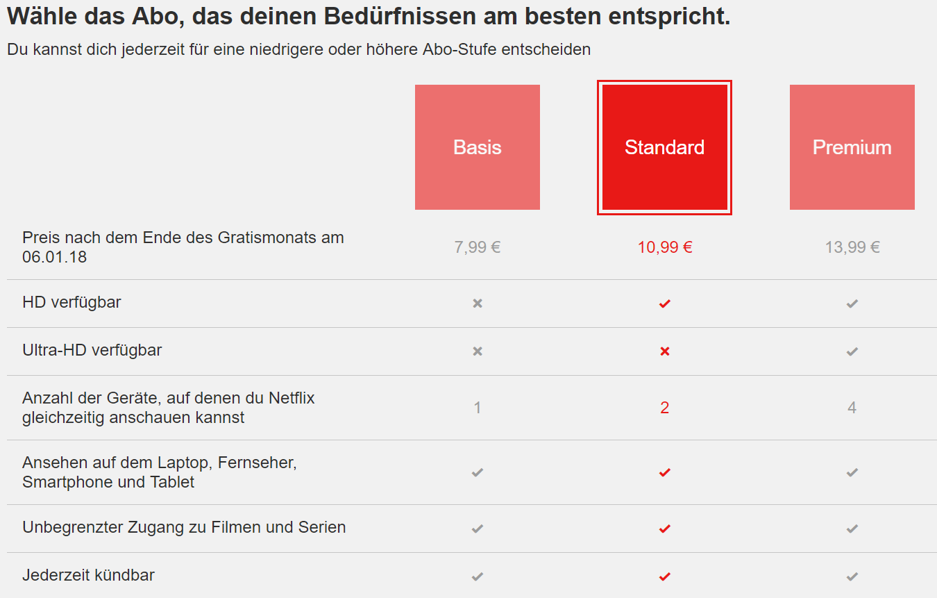 Netflix Probemonat: Kostenlos streamen & Gratis-Monat rechtzeitig ...