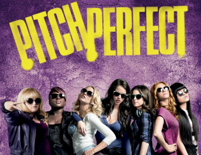 Pitch Perfect 3 Kinostart