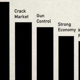 Kriminalität - Szene Poster