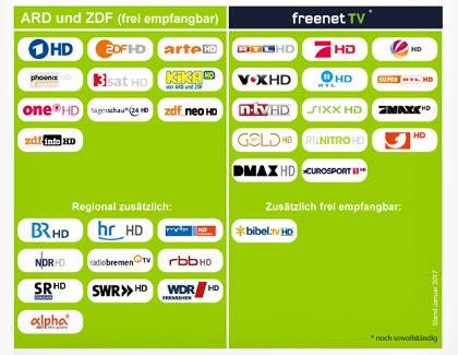 Freenet Tv Aktivieren