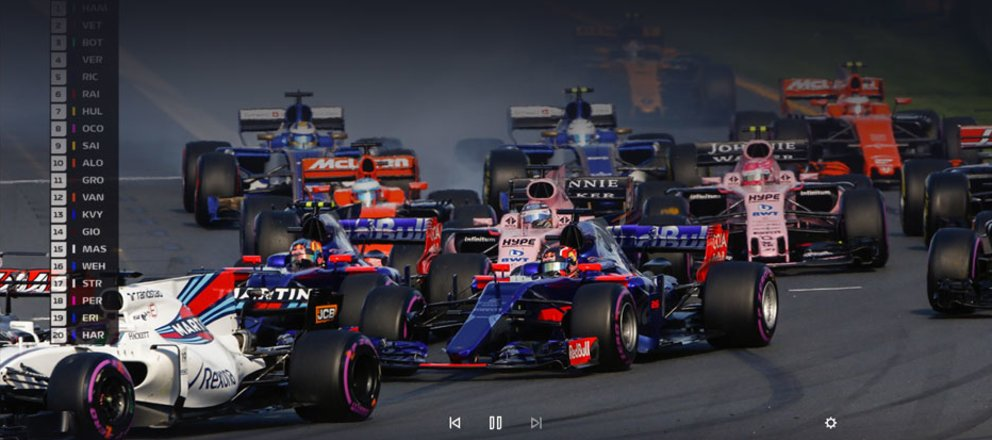 F1 TV – Formel 1 werbefrei & legal im Livestream sehen · KINO de