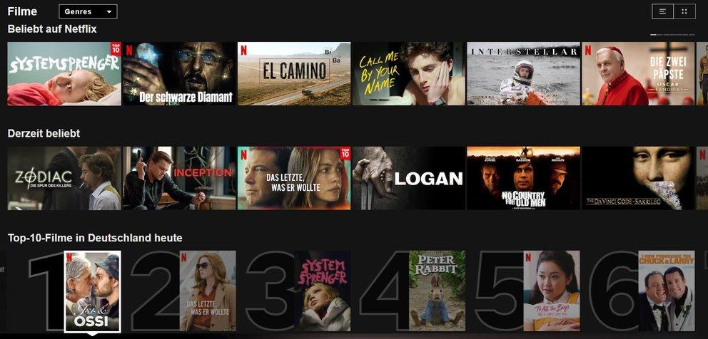 Top Filme Auf Netflix